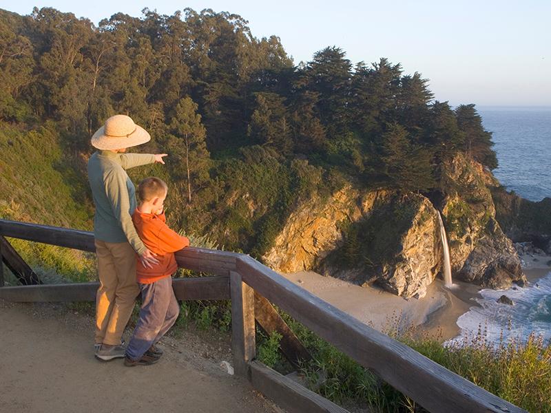 Big Sur Lodge Trails